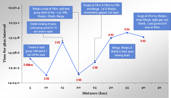 beijing-mens-marathon-2