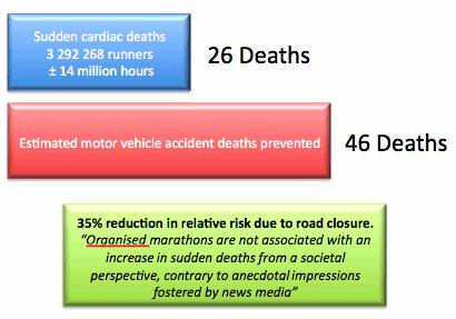 Death-ratios
