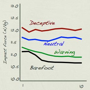 deceptive-ad