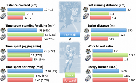 Activity-profile