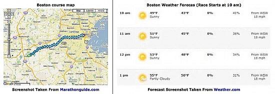 boston-marathon-2011-weather