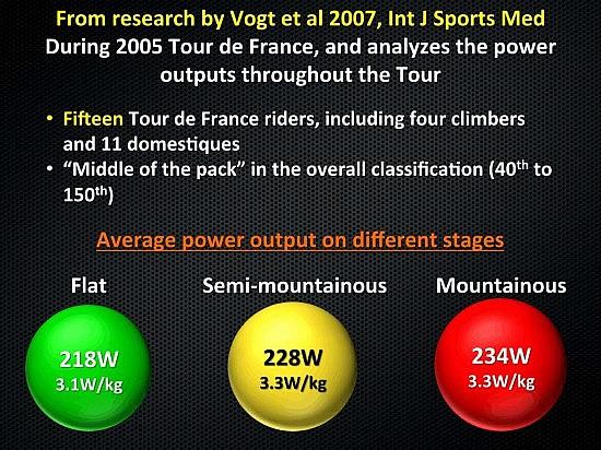 power-output-during-2005-tour-de-france-slide-04