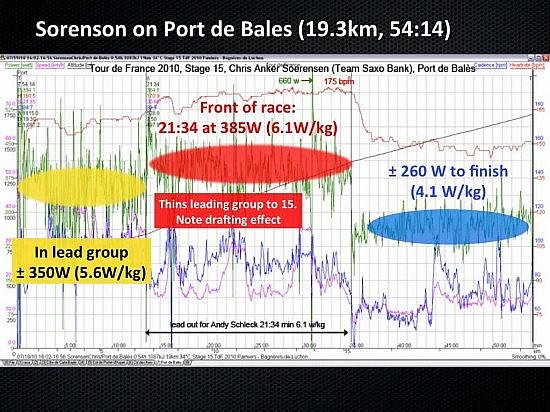 sorenson-on-port-de-bales-slide-12