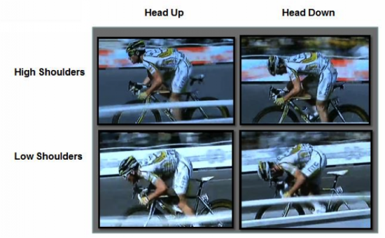 Cavendish positions